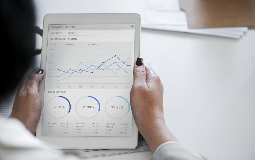 The use of finance & accounting software