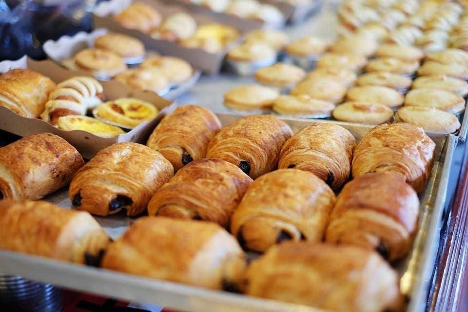 Analysis of the bakery market in Poland